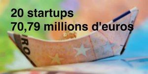 French Tech levée de fonds des startups semaine 46